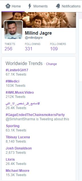 Actual Trends