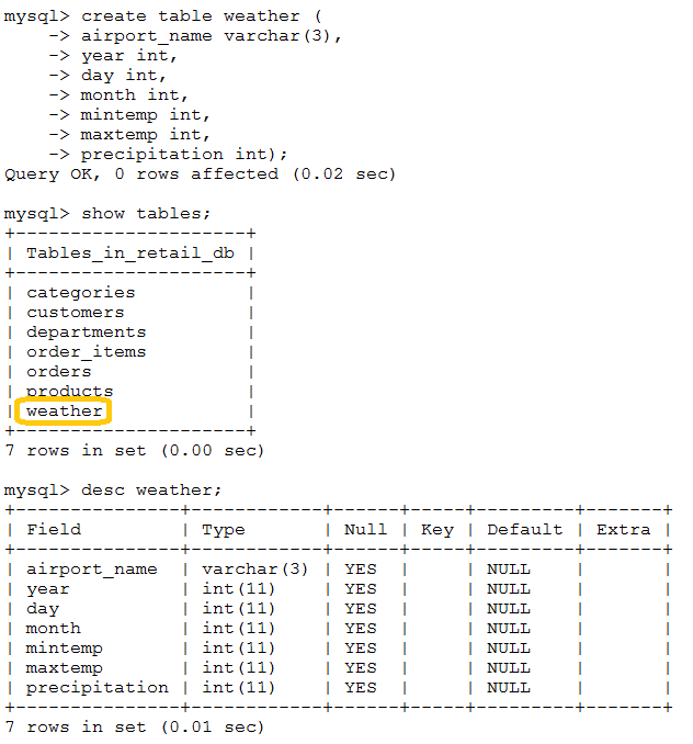 MySQL Table Creation