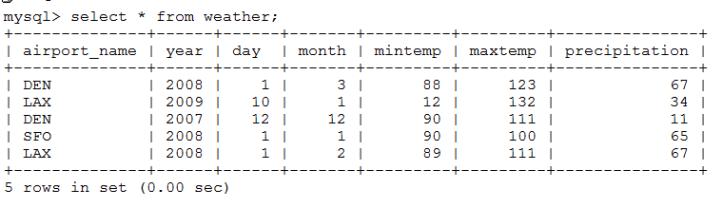 MySQL After Export - 1