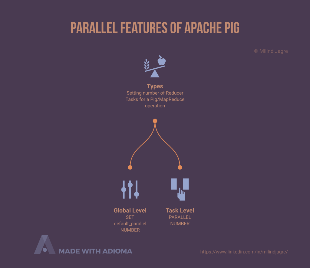 parallel-features-of-apache-pig