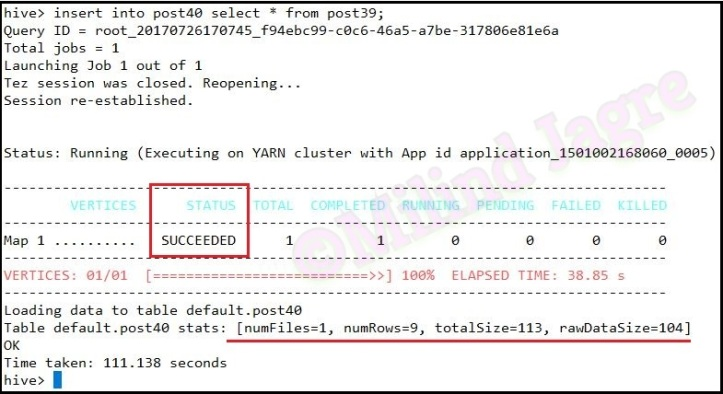 Step 6: Loding the data using LOAD command