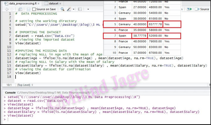 Imputing the missing values using R